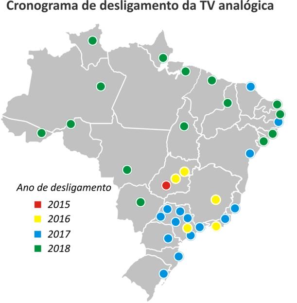 http://www.teleco.com.br/imagens/TV_Digital_desligamento.png